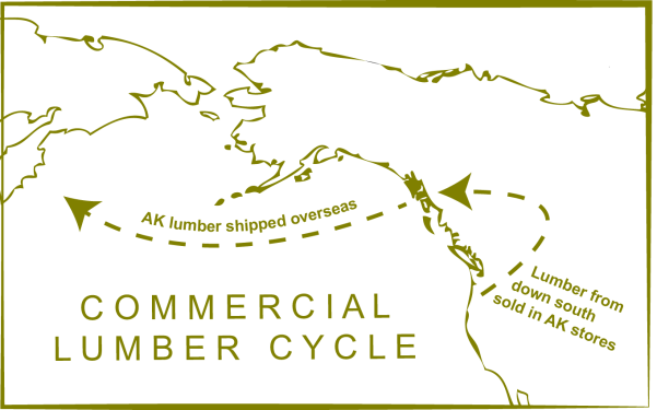 Custom graphic made for Local Tongass Timber website
