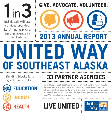 Find the entire 16-page report here: http://unitedwayseak.org/sites/unitedwayseak.org/files/2013%20Annual%20Report%20%28For%20Web%29%20.pdf
