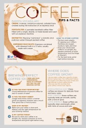 4x9_Coffee_Facts
